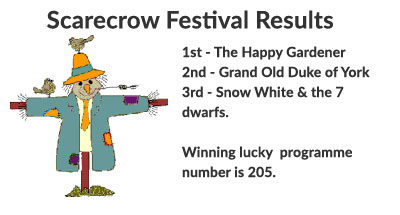 Scarecrow Festival Results